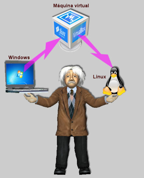 Ubuntu Abalar en Windows